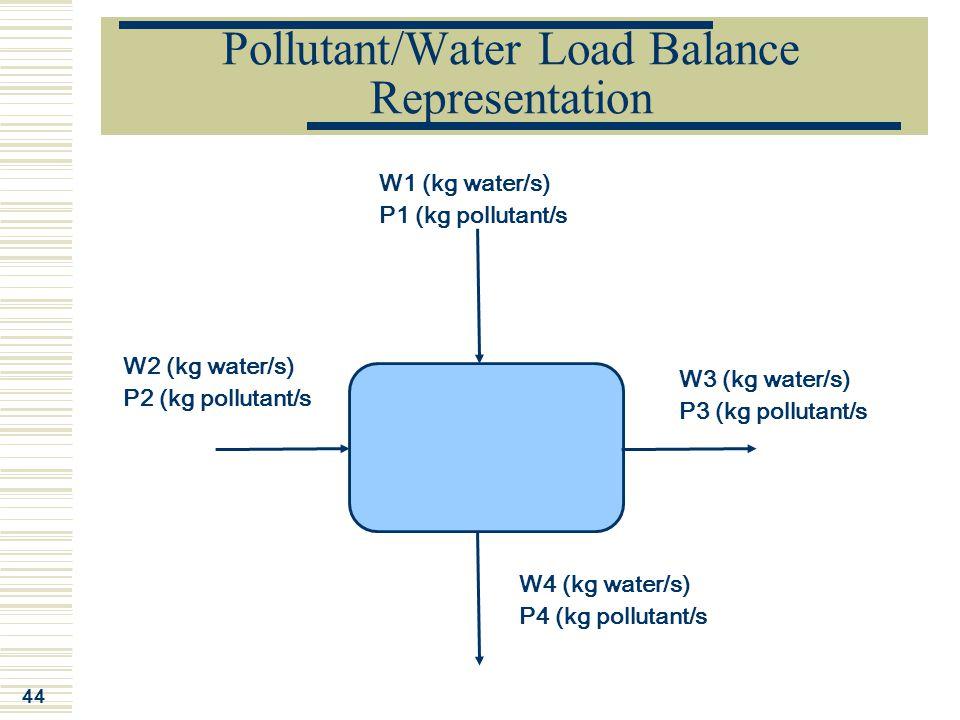 44 Pollutant/Water Load Balance Representation W1 (kg water/s) P1 (kg pollutant/s W2 (kg water/s) P2 (kg pollutant/s W3 (kg water/s) P3 (kg pollutant/