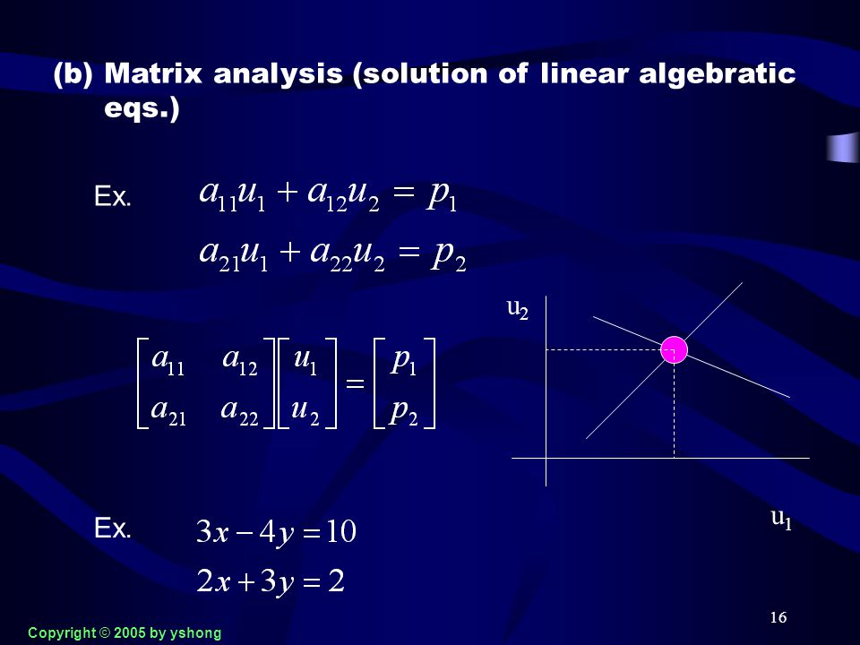 16 (b) Matrix analysis (solution of linear algebratic eqs.) Ex. u1u1 u2u2 Copyright © 2005 by yshong