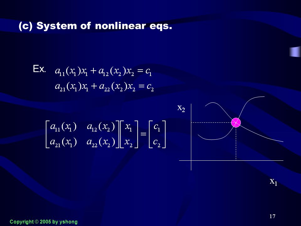 17 (c) System of nonlinear eqs. Ex. x1x1 x2x2 Copyright © 2005 by yshong