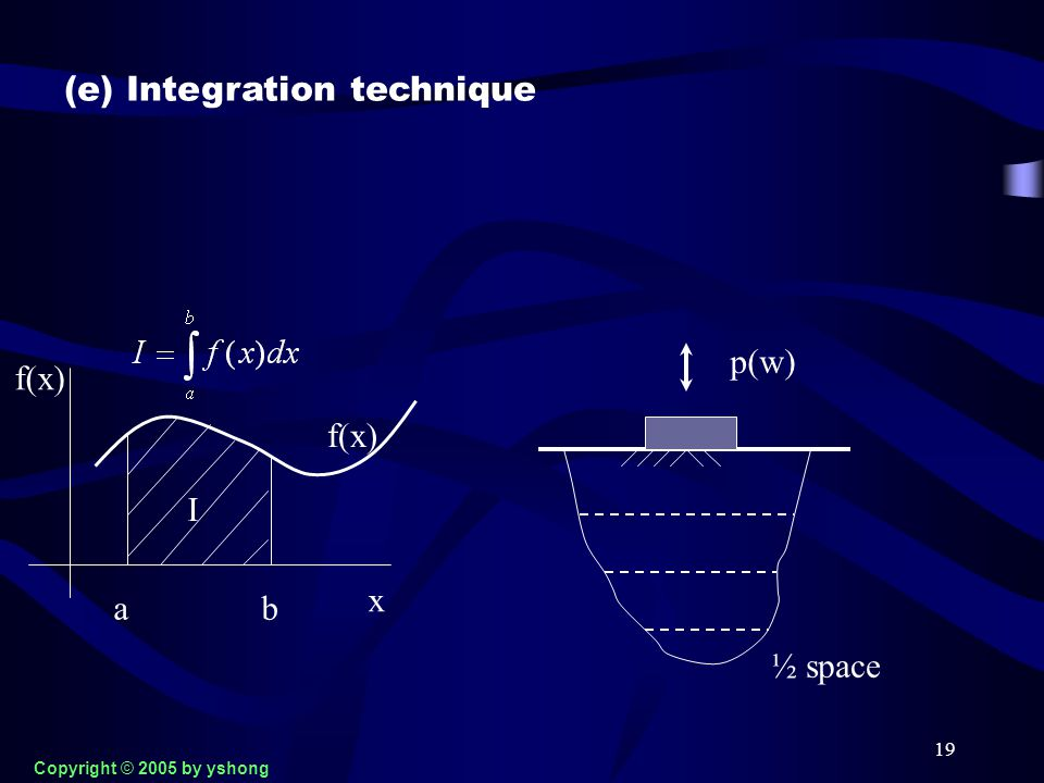 19 (e) Integration technique x f(x) ab I p(w) ½ space Copyright © 2005 by yshong