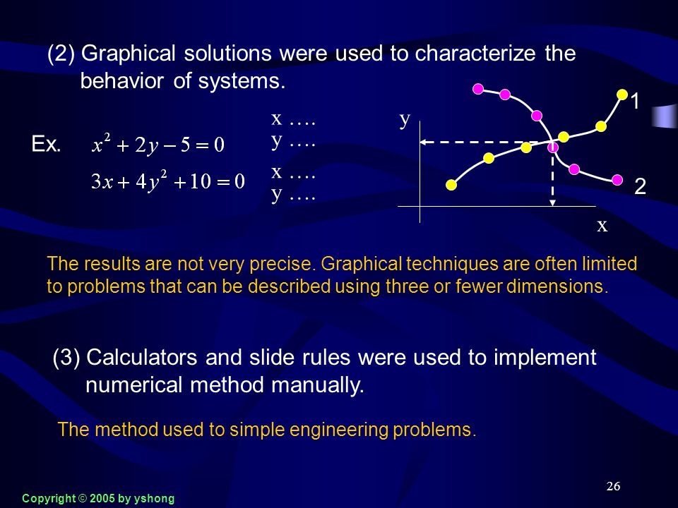 26 (2) Graphical solutions were used to characterize the behavior of systems. Ex. 1 2 x y x …. y …. x …. y …. The results are not very precise. Graphi