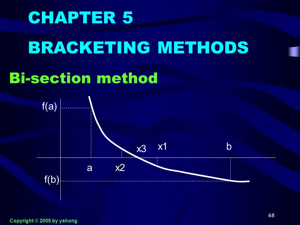 68 CHAPTER 5 BRACKETING METHODS Bi-section method a b f(a) f(b) x1 x2 x3 Copyright © 2005 by yshong
