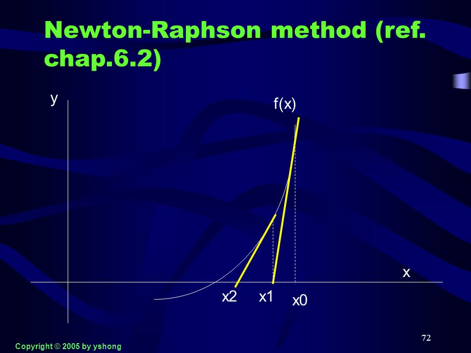 72 Newton-Raphson method (ref. chap.6.2) x y f(x) x0 x2x1 Copyright © 2005 by yshong