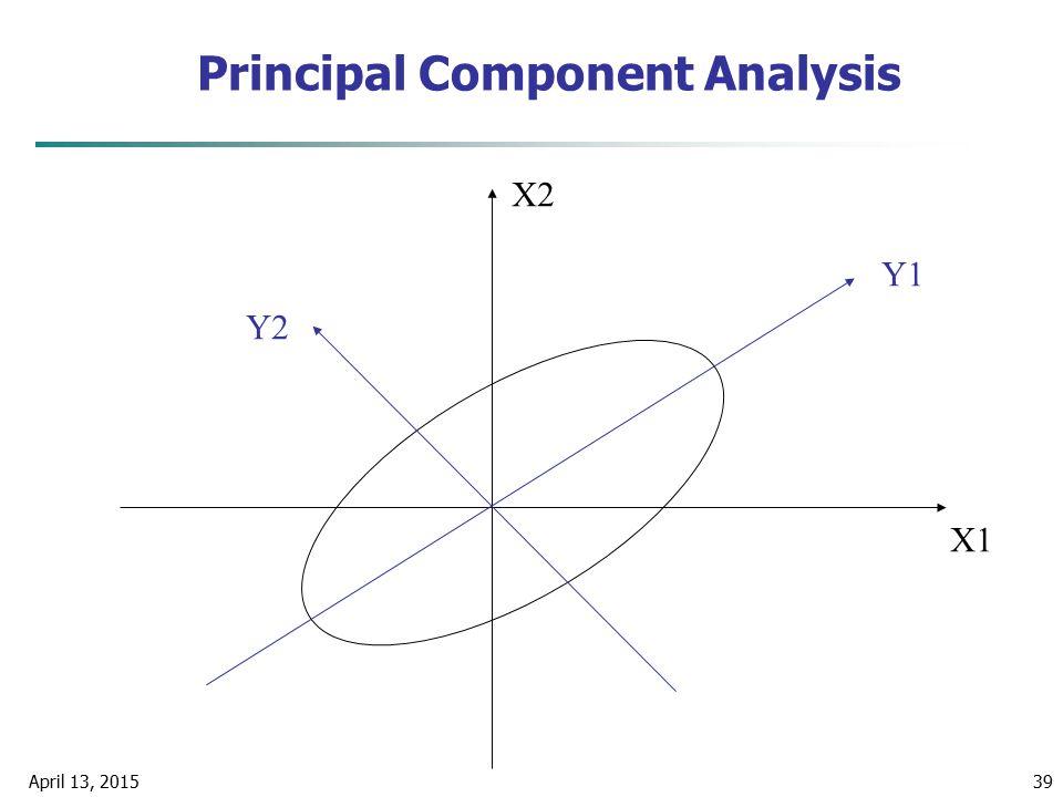 April 13, 201539 X1 X2 Y1 Y2 Principal Component Analysis