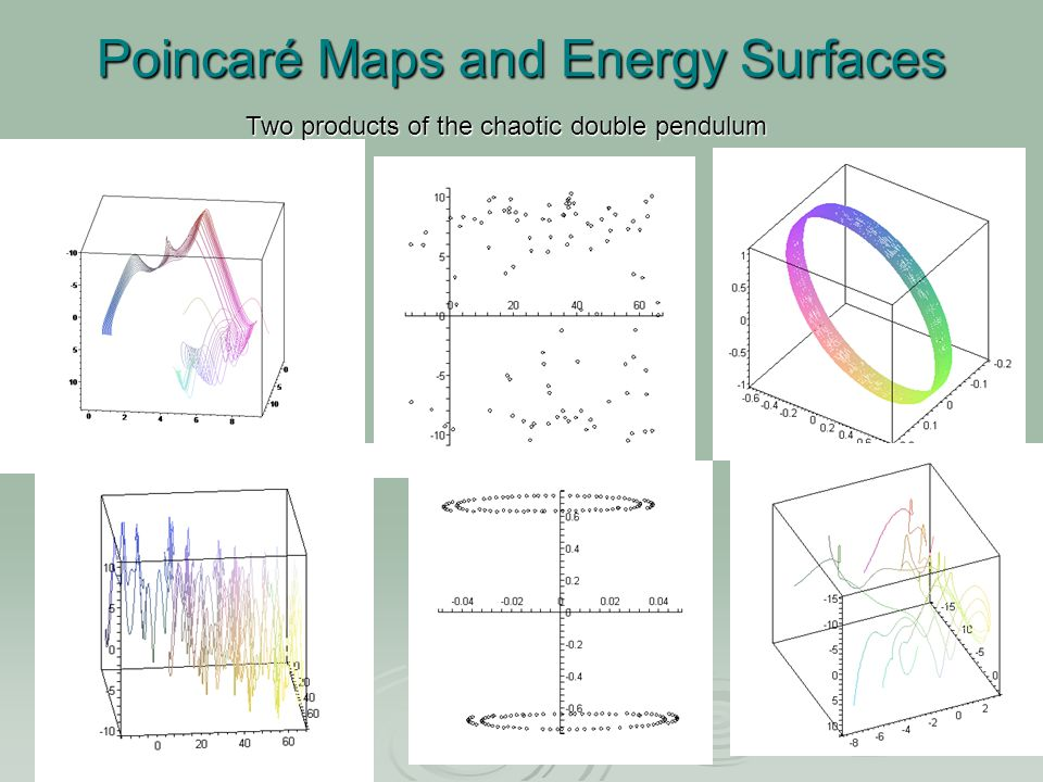 Poincaré Maps and Energy Surfaces Two products of the chaotic double pendulum