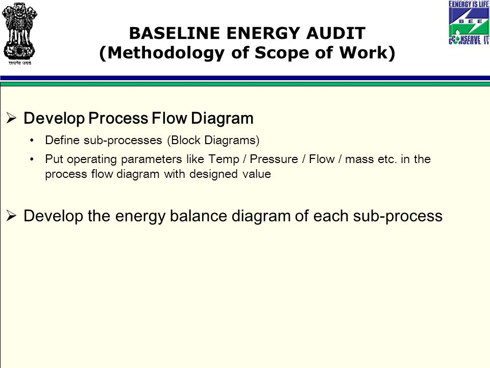 BASELINE ENERGY AUDIT (Methodology of Scope of Work)  Develop Process Flow Diagram Define sub-processes (Block Diagrams) Put operating parameters like Temp / Pressure / Flow / mass etc.