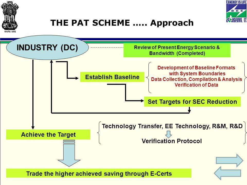 THE PAT SCHEME ….. Approach INDUSTRY (DC) Establish Baseline Review of Present Energy Scenario & Bandwidth (Completed) Development of Baseline Formats