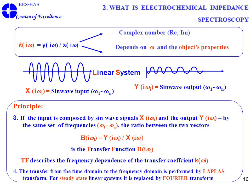 10 2. WHAT IS ELECTROCHEMICAL IMPEDANCE SPECTROSCOPY 2.