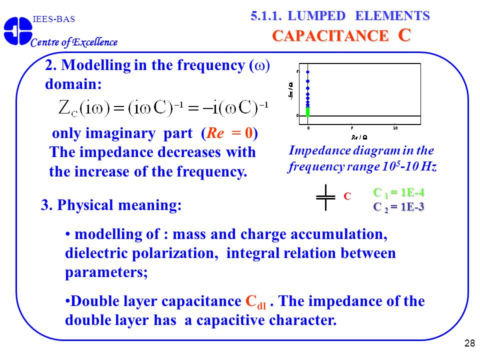28 IEES-BAS Centre of Excellence 5.1.1. LUMPED ELEMENTS CAPACITANCE C 3. Physical meaning: modelling of : mass and charge accumulation, dielectric pol