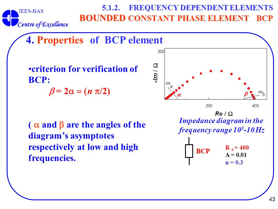 43 IEES-BAS Centre of Excellence 5.1.2. FREQUENCY DEPENDENT ELEMENTS BOUNDED CONSTANT PHASE ELEMENT BCP criterion for verification of BCP: (  and  a