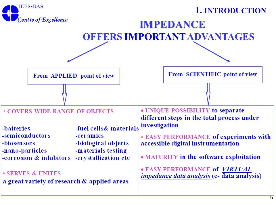 6  UNIQUE POSSIBILITY to separate different steps in the total process under investigation  EASY PERFORMANCE of experiments with accessible digital instrumentation  MATURITY in the software exploitation  EASY PERFORMANCE of VIRTUAL impedance data analysis (e- data analysis) From SCIENTIFIC point of view From APPLIED point of view IMPEDANCE IMPEDANCE OFFERS IMPORTANT ADVANTAGES COVERS WIDE RANGE OF OBJECTS SERVES & UNITES a great variety of research & applied areas IEES-BAS Centre of Excellence 1.