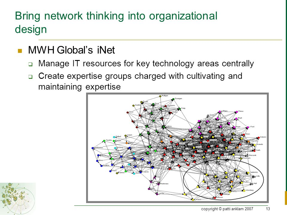 copyright © patti anklam 200713 Bring network thinking into organizational design MWH Global's iNet  Manage IT resources for key technology areas centrally  Create expertise groups charged with cultivating and maintaining expertise