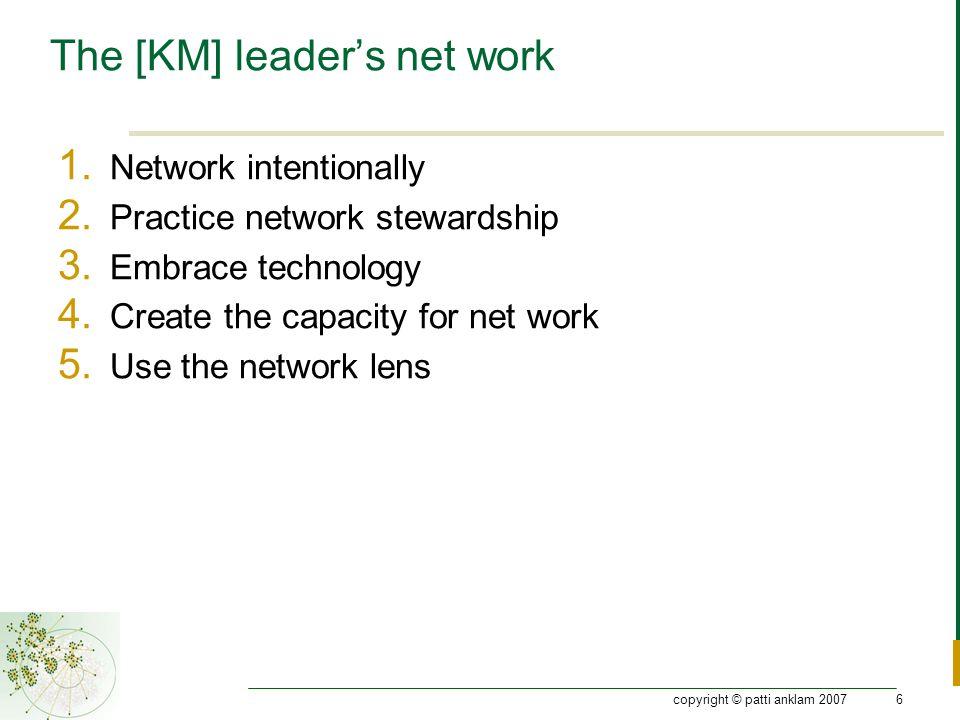 copyright © patti anklam 20076 The [KM] leader's net work 1.