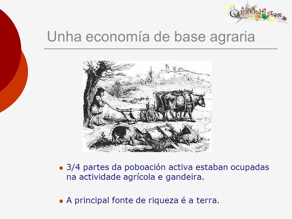 Unha economía de base agraria 3/4 partes da poboación activa estaban ocupadas na actividade agrícola e gandeira.
