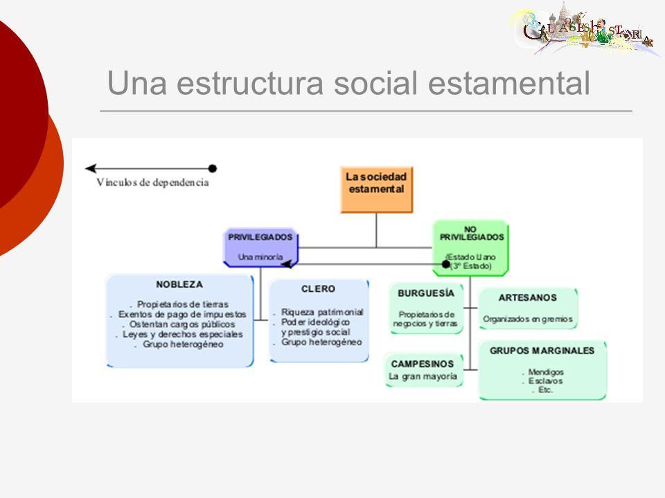 Una estructura social estamental