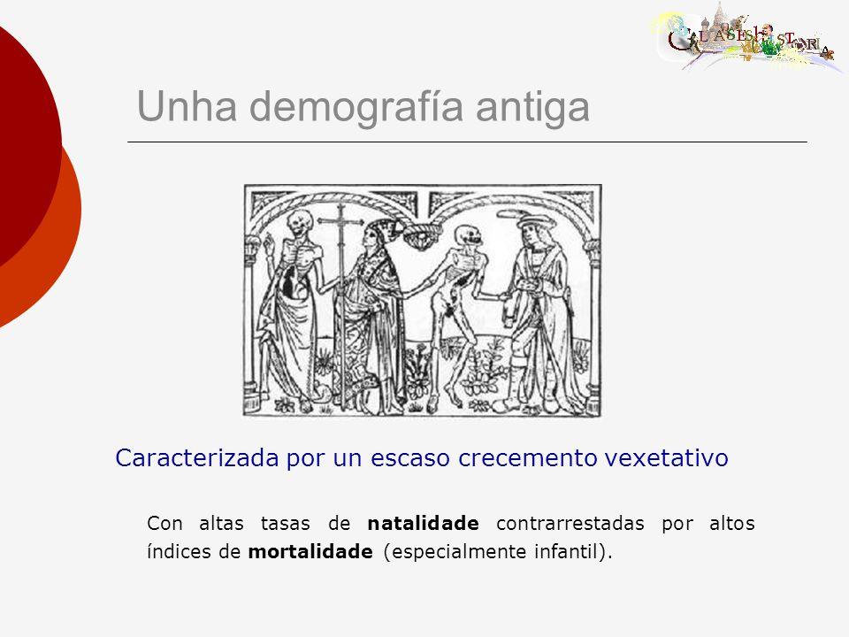 Concepto Podería definirse como o movemento filosófico, literario e científico que se desenvolve en Europa e nas súas colonias ó largo do século XVIII ( Século das Luces ).