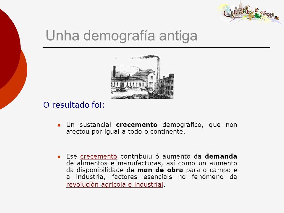 Unha demografía antiga O resultado foi: Un sustancial crecemento demográfico, que non afectou por igual a todo o continente.