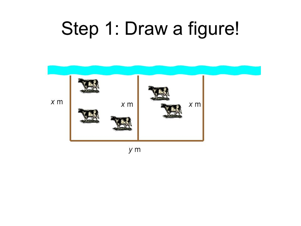 Step 1: Draw a figure! x m y m