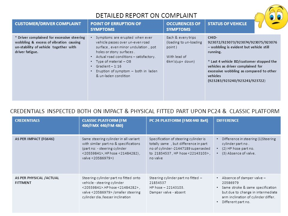 DETAILED REPORT ON COMPLAINT CUSTOMER/DRIVER COMPLAINTPOINT OF ERRUPTION OF SYMPTOMS OCCURENCES OF SYMPTOMS STATUS OF VEHICLE * Driver complained for excessive steering wobbling & excess of vibration causing un-stability of vehicle together with driver fatigue.