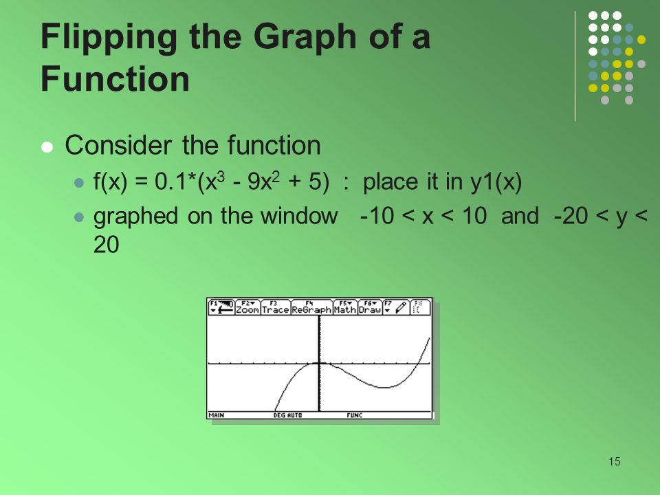 15 Flipping the Graph of a Function Consider the function f(x) = 0.1*(x 3 - 9x 2 + 5) : place it in y1(x) graphed on the window -10 < x < 10 and -20 < y < 20