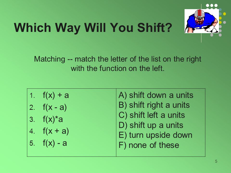 5 Which Way Will You Shift. 1. f(x) + a 2. f(x - a) 3.