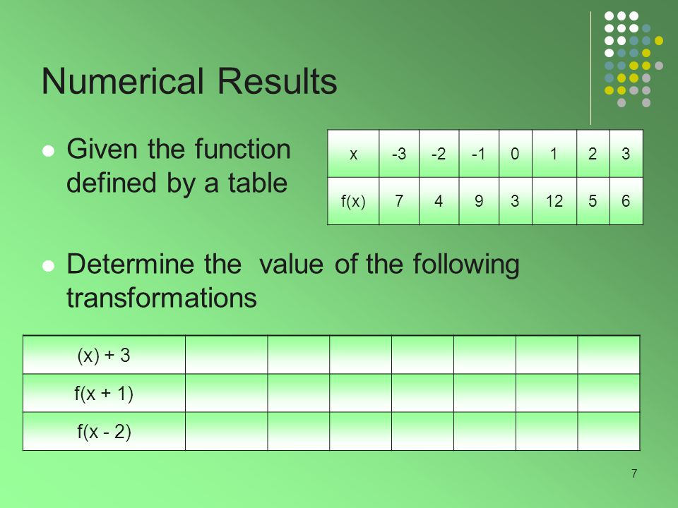 7 Numerical Results Given the function defined by a table Determine the value of the following transformations x-3-20123 f(x)74931256 (x) + 3 f(x + 1) f(x - 2)