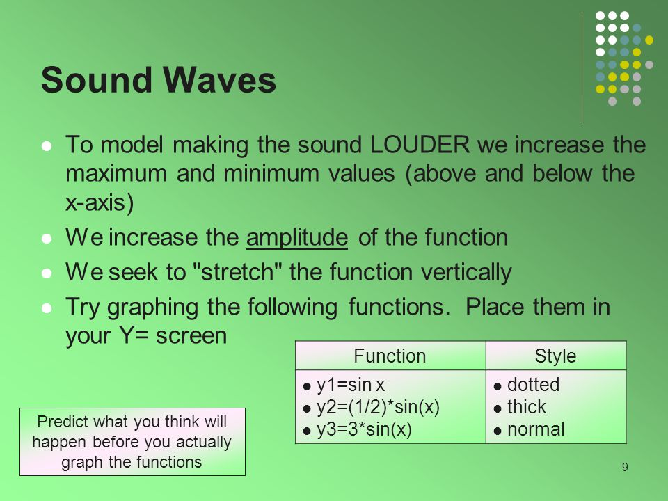 10 Sound Waves Note the results of graphing the three functions.