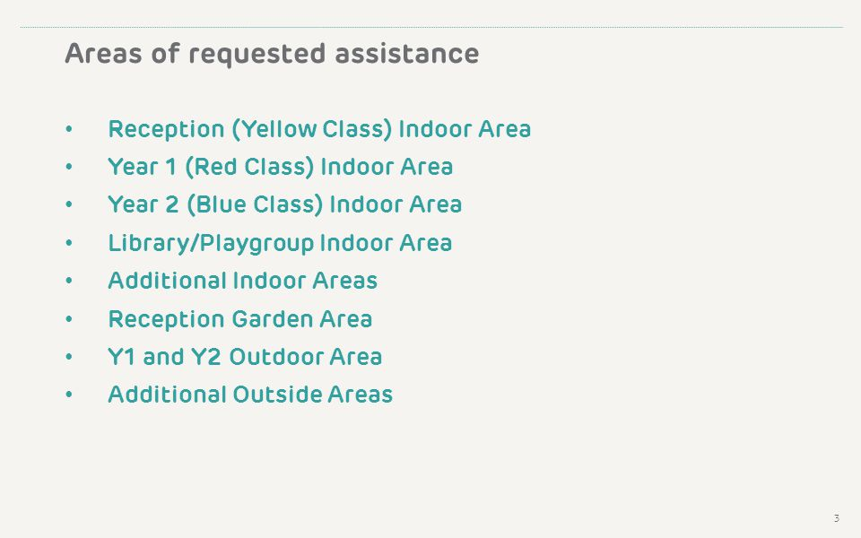 Areas of requested assistance Reception (Yellow Class) Indoor Area Year 1 (Red Class) Indoor Area Year 2 (Blue Class) Indoor Area Library/Playgroup Indoor Area Additional Indoor Areas Reception Garden Area Y1 and Y2 Outdoor Area Additional Outside Areas 3