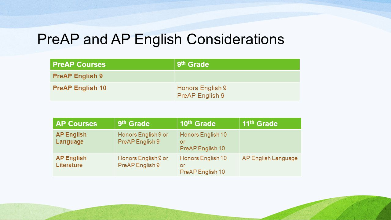 PreAP and AP English Considerations PreAP Courses9 th Grade PreAP English 9 PreAP English 10Honors English 9 PreAP English 9 AP Courses9 th Grade10 th Grade11 th Grade AP English Language Honors English 9 or PreAP English 9 Honors English 10 or PreAP English 10 AP English Literature Honors English 9 or PreAP English 9 Honors English 10 or PreAP English 10 AP English Language