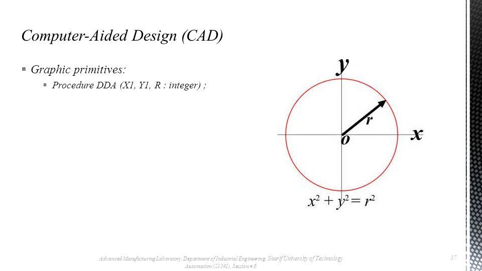  Graphic primitives:  Procedure DDA (X1, Y1, R : integer) ; Advanced Manufacturing Laboratory, Department of Industrial Engineering, Sharif Universi