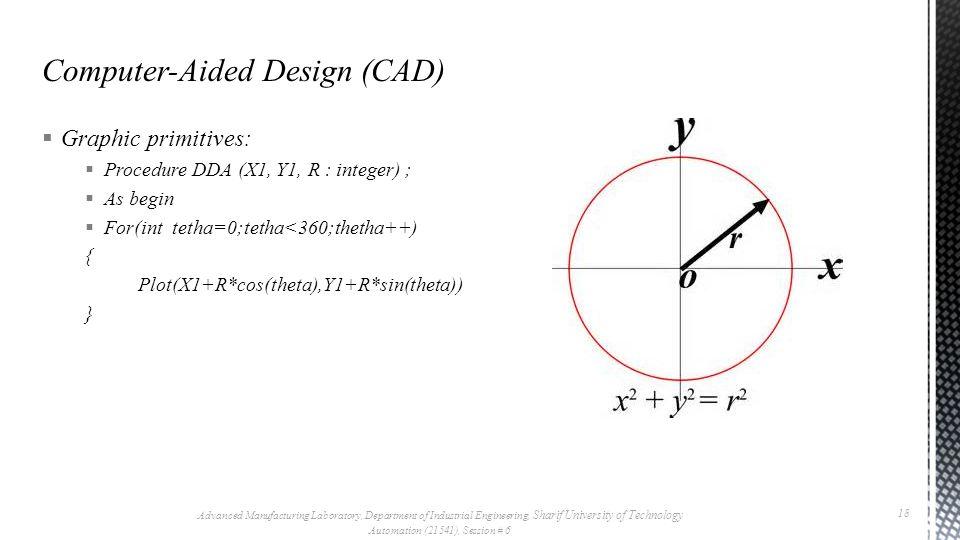  Graphic primitives:  Procedure DDA (X1, Y1, R : integer) ;  As begin  For(int tetha=0;tetha<360;thetha++) { Plot(X1+R*cos(theta),Y1+R*sin(theta))