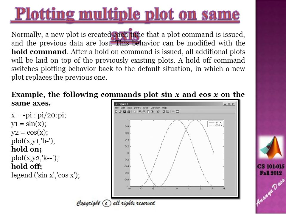 Normally, a new plot is created each time that a plot command is issued, and the previous data are lost.
