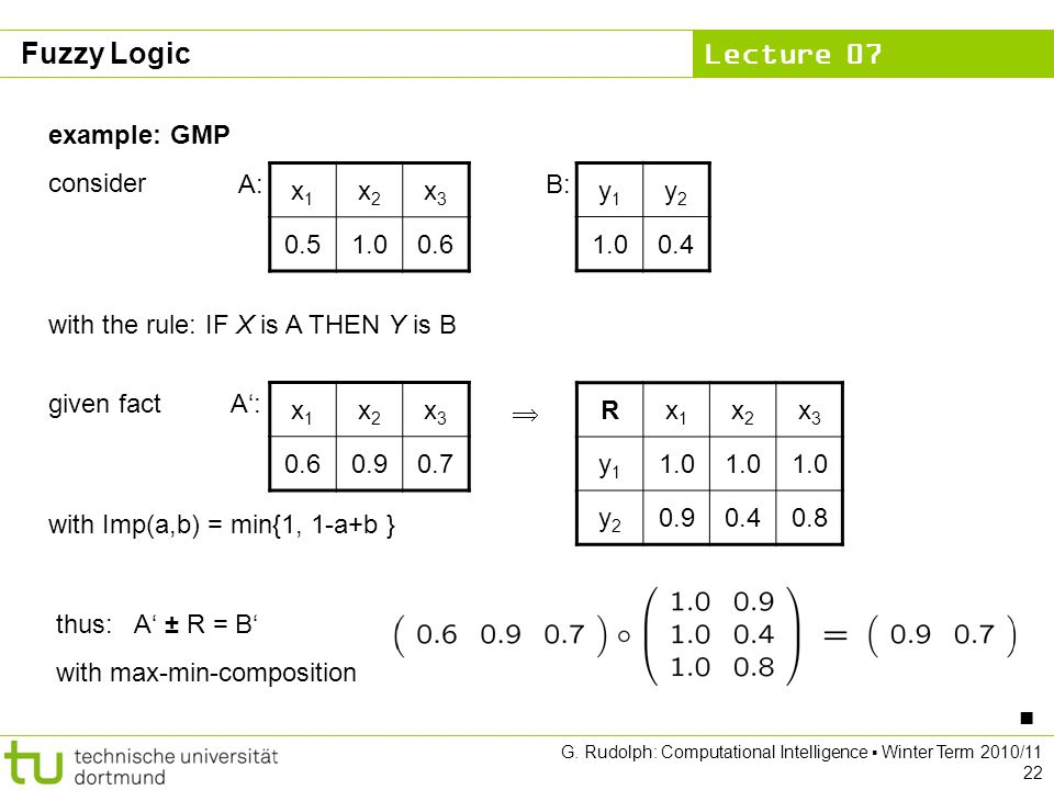 Lecture 07 G. Rudolph: Computational Intelligence ▪ Winter Term 2010/11 22 example: GMP consider with the rule: IF X is A THEN Y is B x1x1 x2x2 x3x3 0