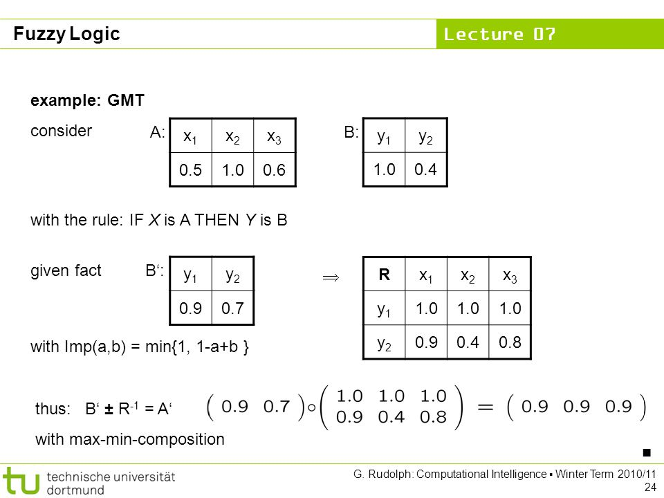 Lecture 07 G. Rudolph: Computational Intelligence ▪ Winter Term 2010/11 24 example: GMT consider with the rule: IF X is A THEN Y is B x1x1 x2x2 x3x3 0
