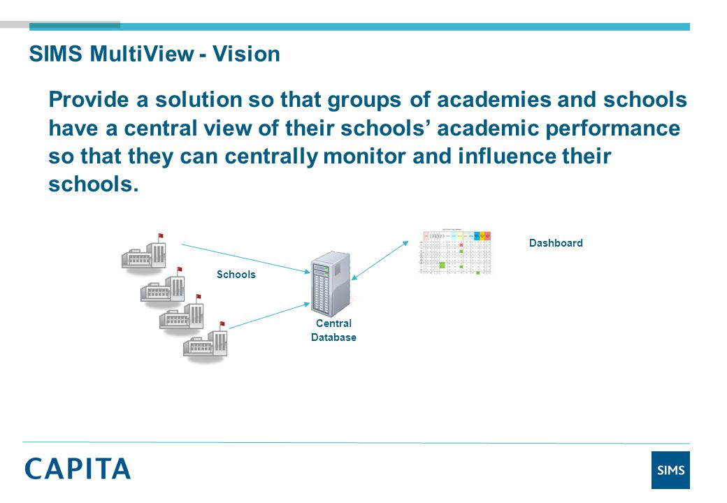 SIMS MultiView - Vision Provide a solution so that groups of academies and schools have a central view of their schools' academic performance so that they can centrally monitor and influence their schools.