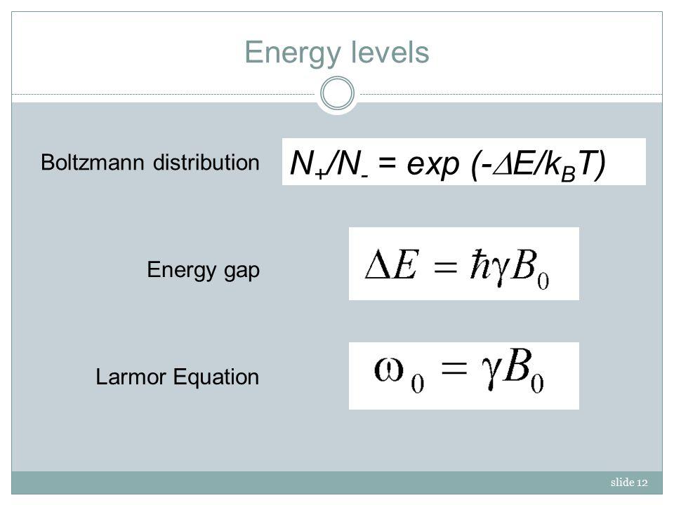 slide 12 Energy levels Larmor Equation Energy gap N + /N - = exp (-  E/k B T) Boltzmann distribution