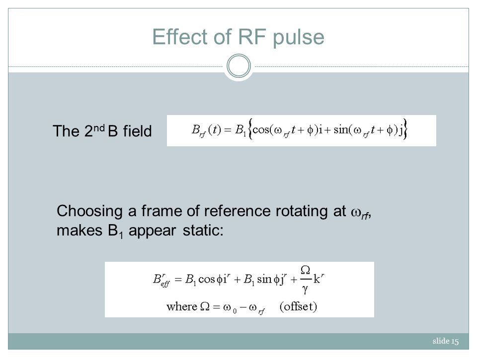 slide 15 Effect of RF pulse The 2 nd B field Choosing a frame of reference rotating at  rf, makes B 1 appear static: