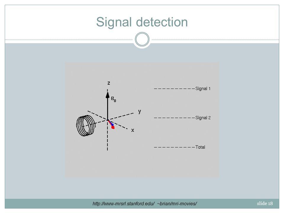 slide 18 Signal detection http://www-mrsrl.stanford.edu/ ~brian/mri-movies/