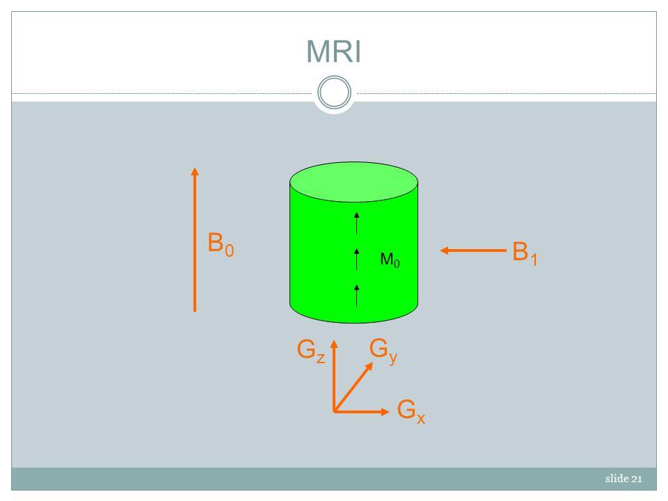 slide 21 MRI B0B0 M0M0 B1B1 GzGz GxGx GyGy
