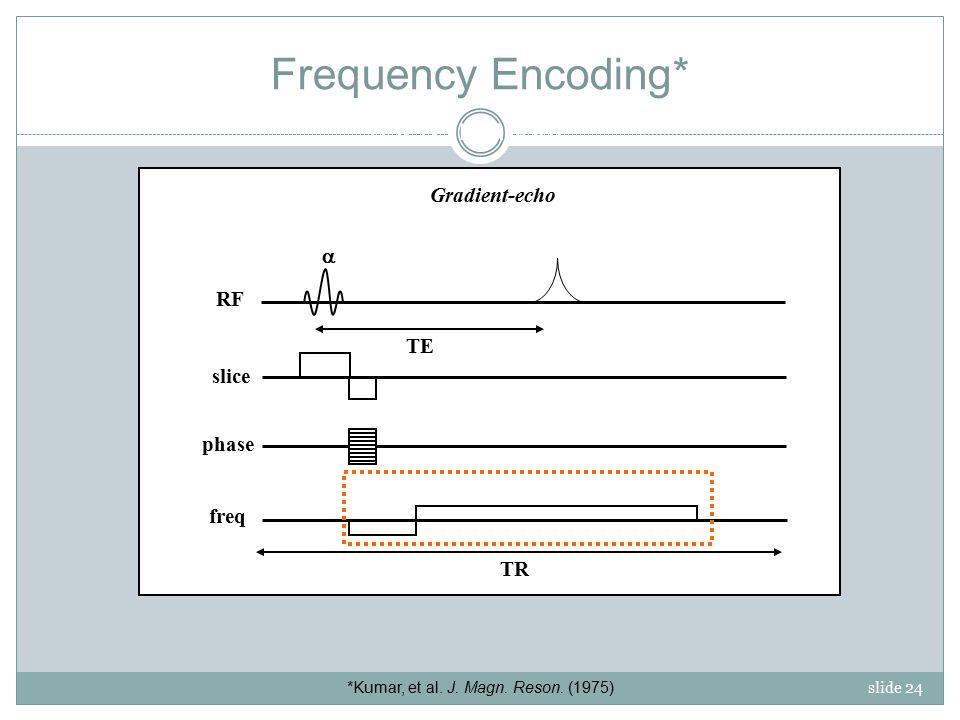 slide 24 Frequency Encoding* RF phase slice freq  TE Gradient-echo TR *Kumar, et al.