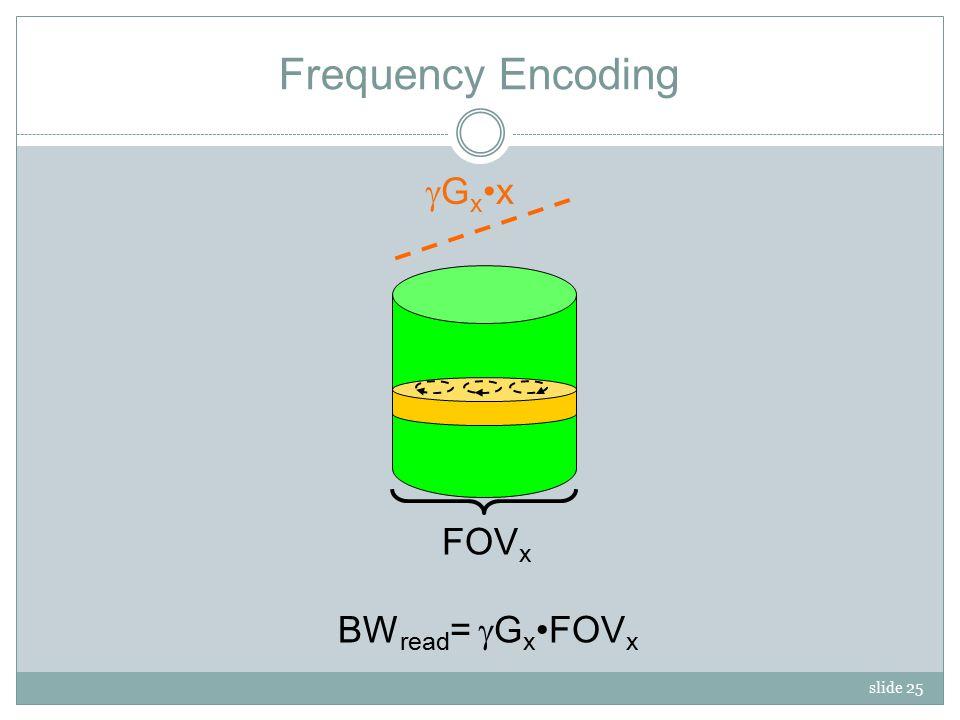 slide 25 Frequency Encoding MzMz GxxGxx BW read =  G xFOV x FOV x