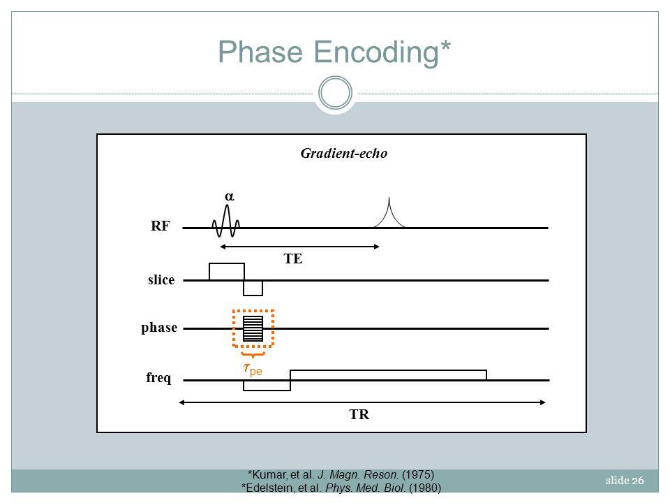 slide 26 RF phase slice freq  TE Gradient-echo TR Phase Encoding* *Kumar, et al.