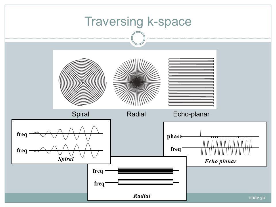 slide 30 SpiralRadial Echo-planar phase freq Echo planar freq Radial freq Spiral Traversing k-space