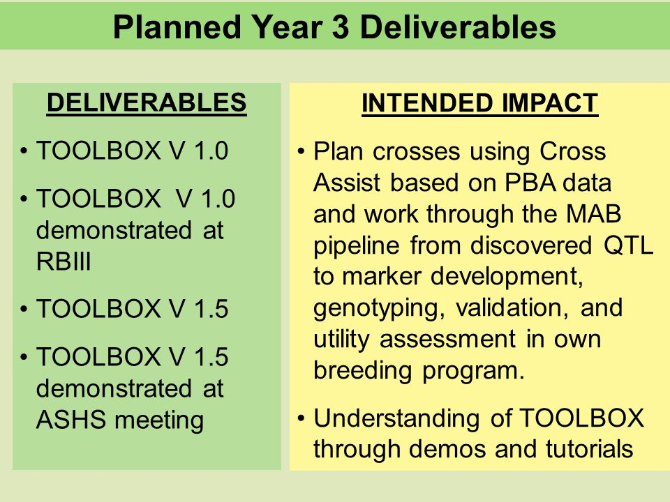 DELIVERABLES TOOLBOX V 1.0 TOOLBOX V 1.0 demonstrated at RBIII TOOLBOX V 1.5 TOOLBOX V 1.5 demonstrated at ASHS meeting Planned Year 3 Deliverables INTENDED IMPACT Plan crosses using Cross Assist based on PBA data and work through the MAB pipeline from discovered QTL to marker development, genotyping, validation, and utility assessment in own breeding program.