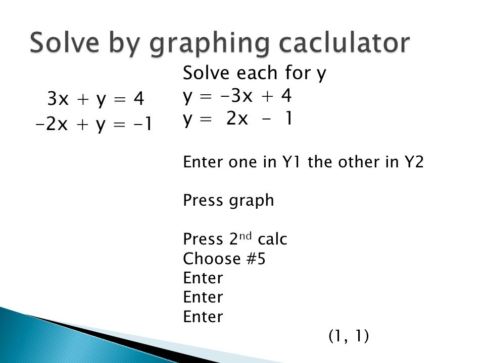 3x + y = 4 -2x + y = -1 Solve each for y y = -3x + 4 y = 2x - 1 Enter one in Y1 the other in Y2 Press graph Press 2 nd calc Choose #5 Enter (1, 1)