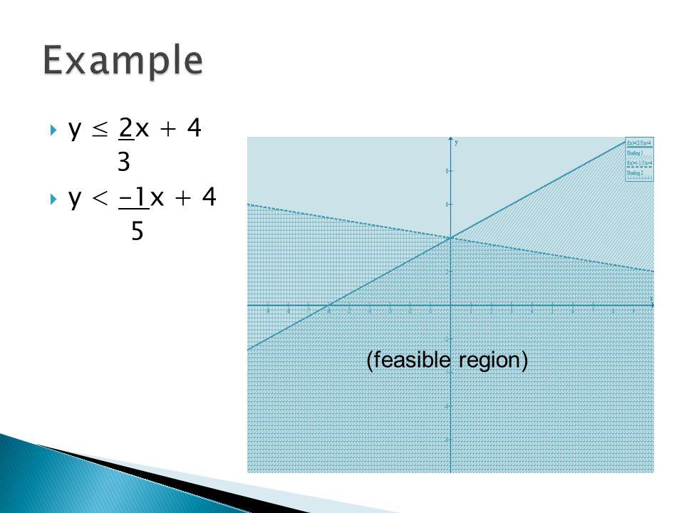  y ≤ 2x + 4 3  y < -1x + 4 5 (feasible region)