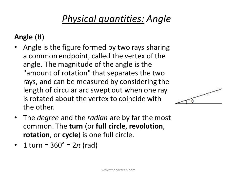 Physical quantities: Angle Angle (θ) Angle is the figure formed by two rays sharing a common endpoint, called the vertex of the angle. The magnitude o