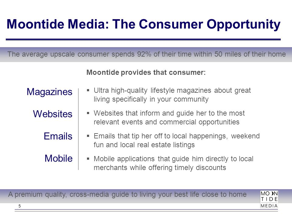 55 Moontide Media: The Consumer Opportunity Magazines Websites Emails Mobile Moontide provides that consumer:  Ultra high-quality lifestyle magazines about great living specifically in your community  Websites that inform and guide her to the most relevant events and commercial opportunities  Emails that tip her off to local happenings, weekend fun and local real estate listings  Mobile applications that guide him directly to local merchants while offering timely discounts A premium quality, cross-media guide to living your best life close to home The average upscale consumer spends 92% of their time within 50 miles of their home