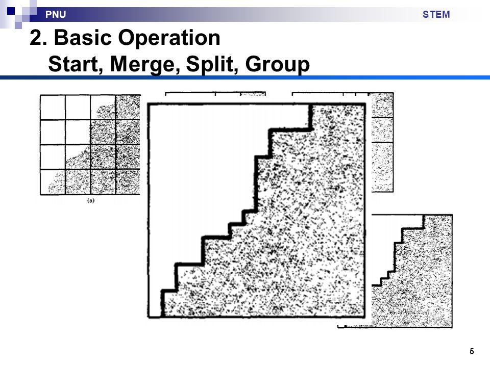 STEMPNU Example of tiling 6 1.Uniform orientation 2.Easy to implement Yamaguchi et al.