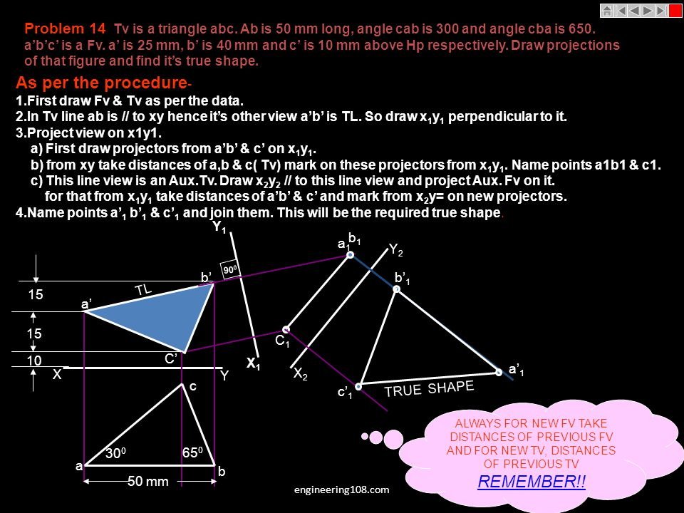 X Y a c b C' b' a' 10 15 TL X1X1 Y1Y1 C1C1 b1b1 a1a1 a' 1 b' 1 c' 1 TRUE SHAPE 90 0 X2X2 Y2Y2 Problem 14 Tv is a triangle abc. Ab is 50 mm long, angle